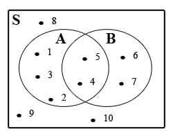 Matematika chusnul muali laman 4 diketahui ccuart Gallery